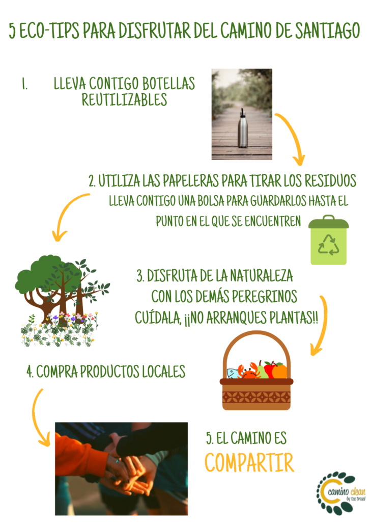 Eco-Tips Camino Clean